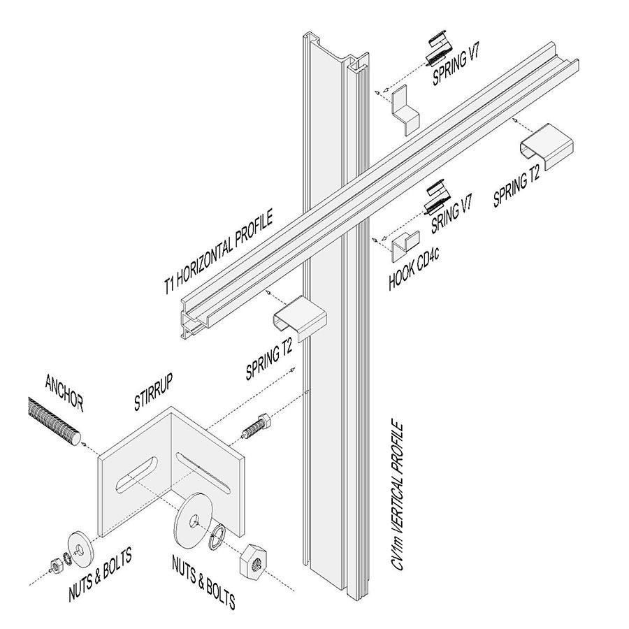 Terra System components scheme
