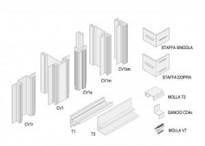 2 Sistema di Montaggio Terra Componenti standard